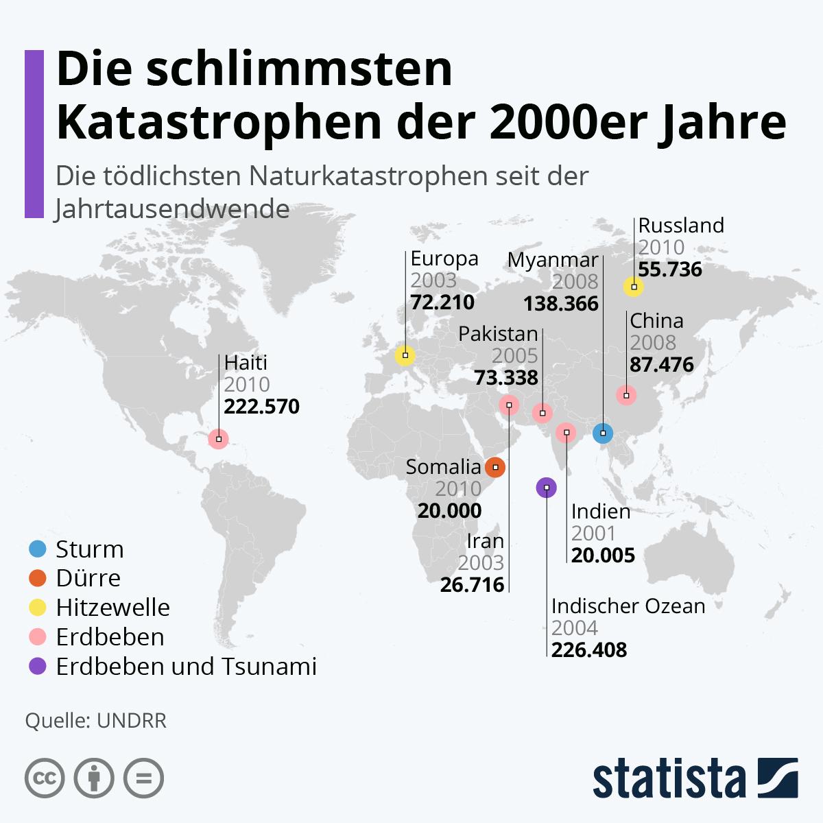 Die schlimmsten Katastrophen der 2000er Jahre | Statista