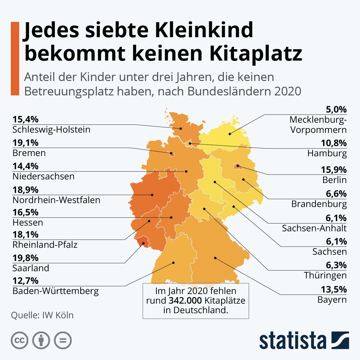 Infografik: Jedes siebte Kleinkind bekommt keinen Kitaplatz   Statista