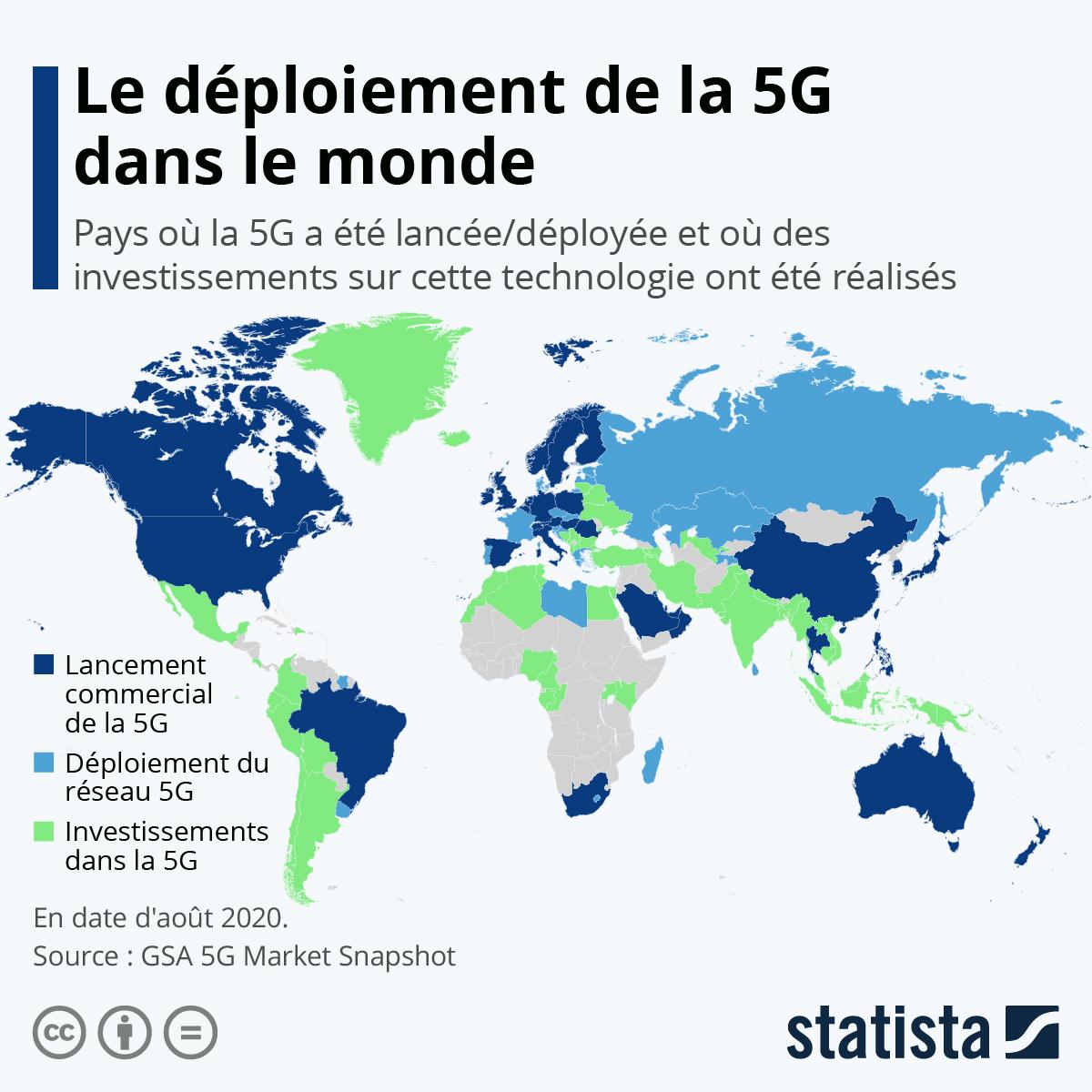 Infographie: Le déploiement de la 5G dans le monde | Statista