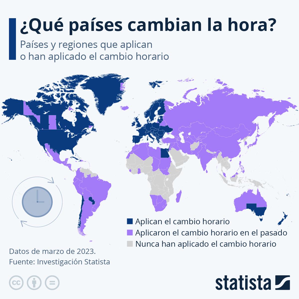 Infografía: ¿Qué países aplican el cambio horario? | Statista