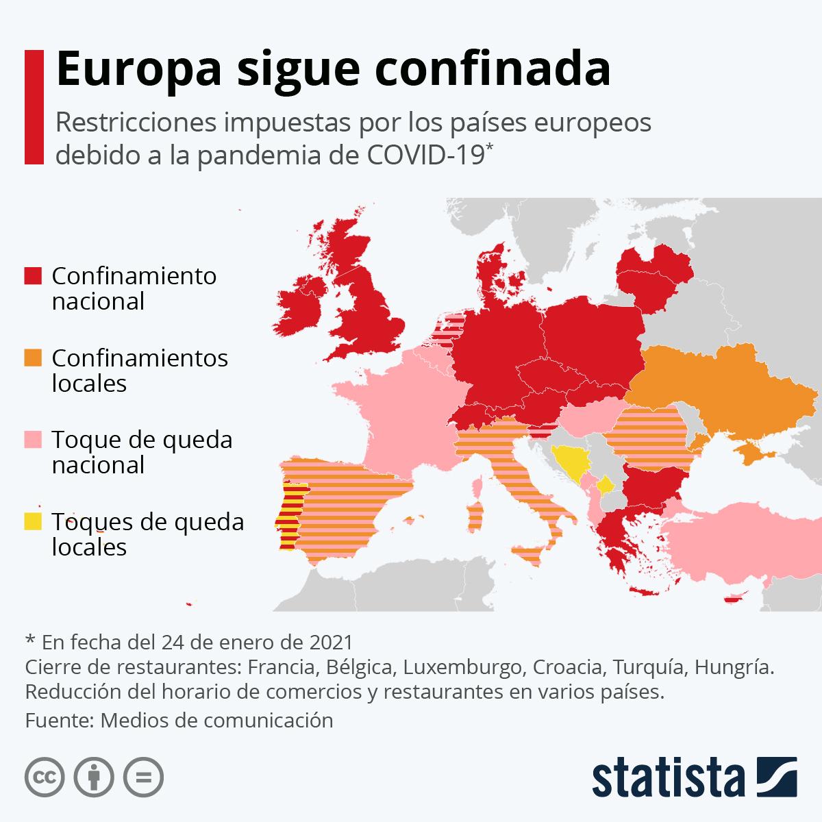 Infografía: Europa vuelve a confinarse ante la segunda ola de coronavirus | Statista