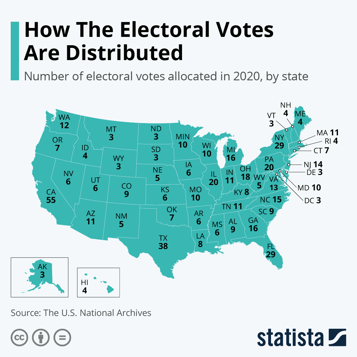 Infographic: How The Electoral Votes Are Distributed   Statista