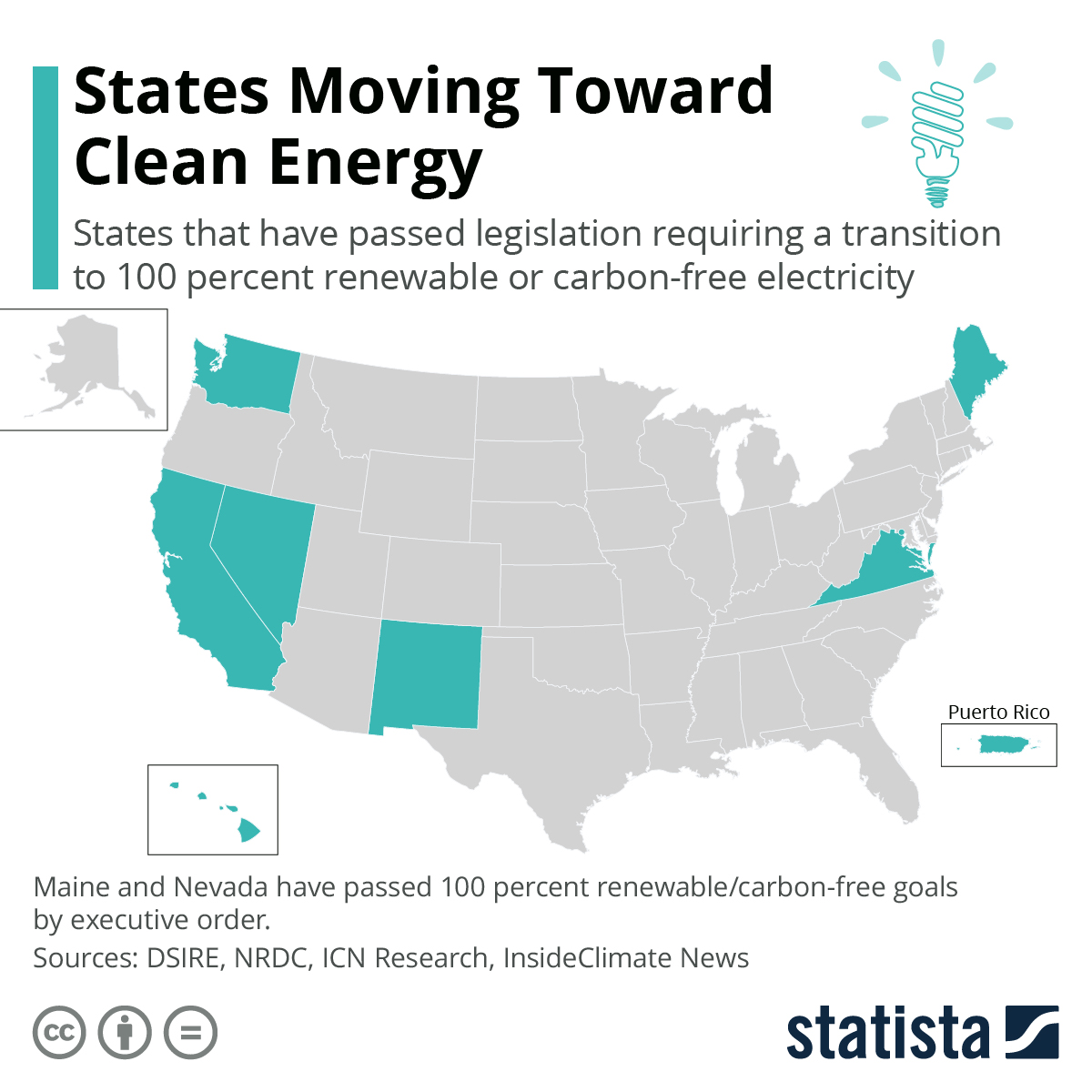 Infographic: States Moving Toward Clean Energy | Statista