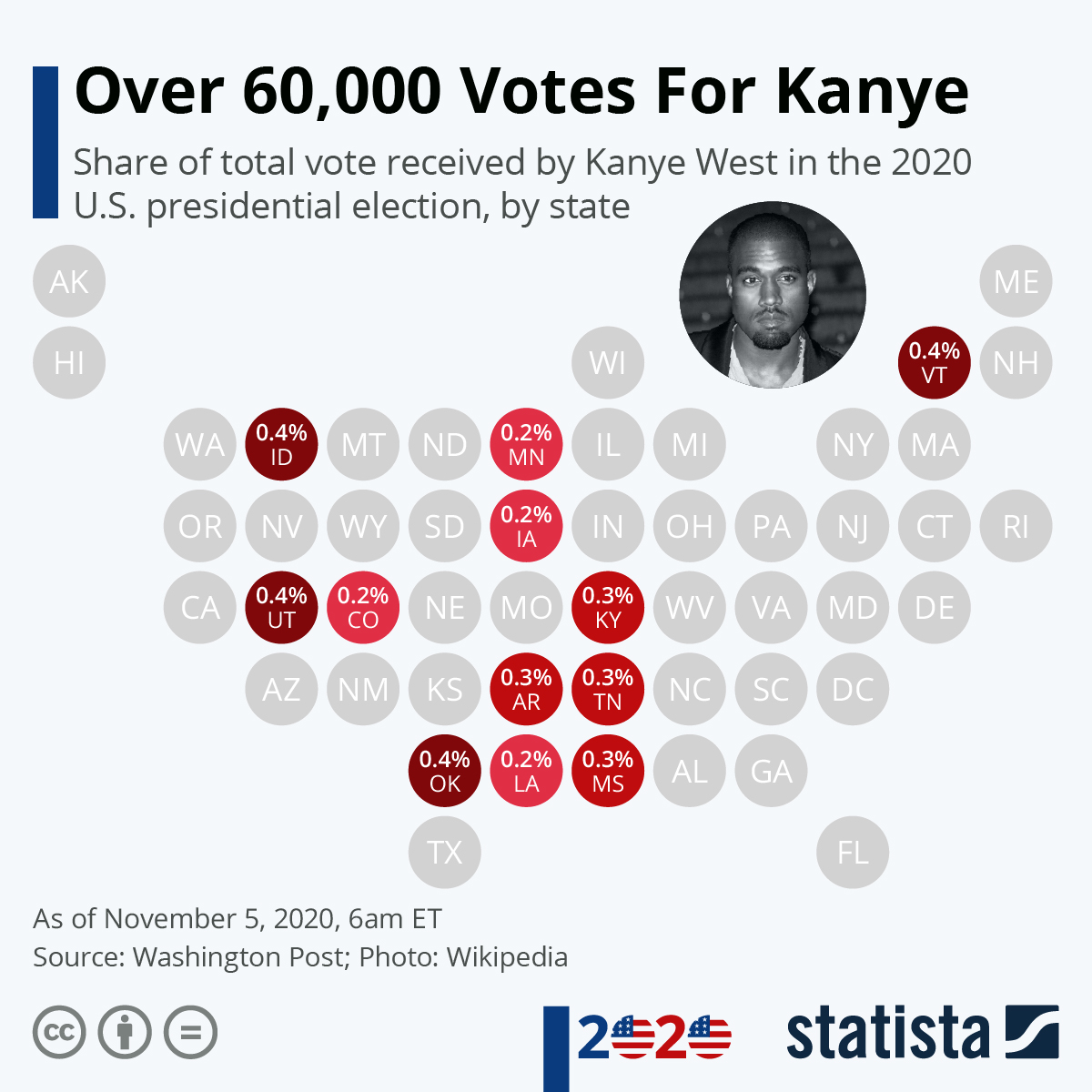 Infographic: Yes We Kanye | Statista