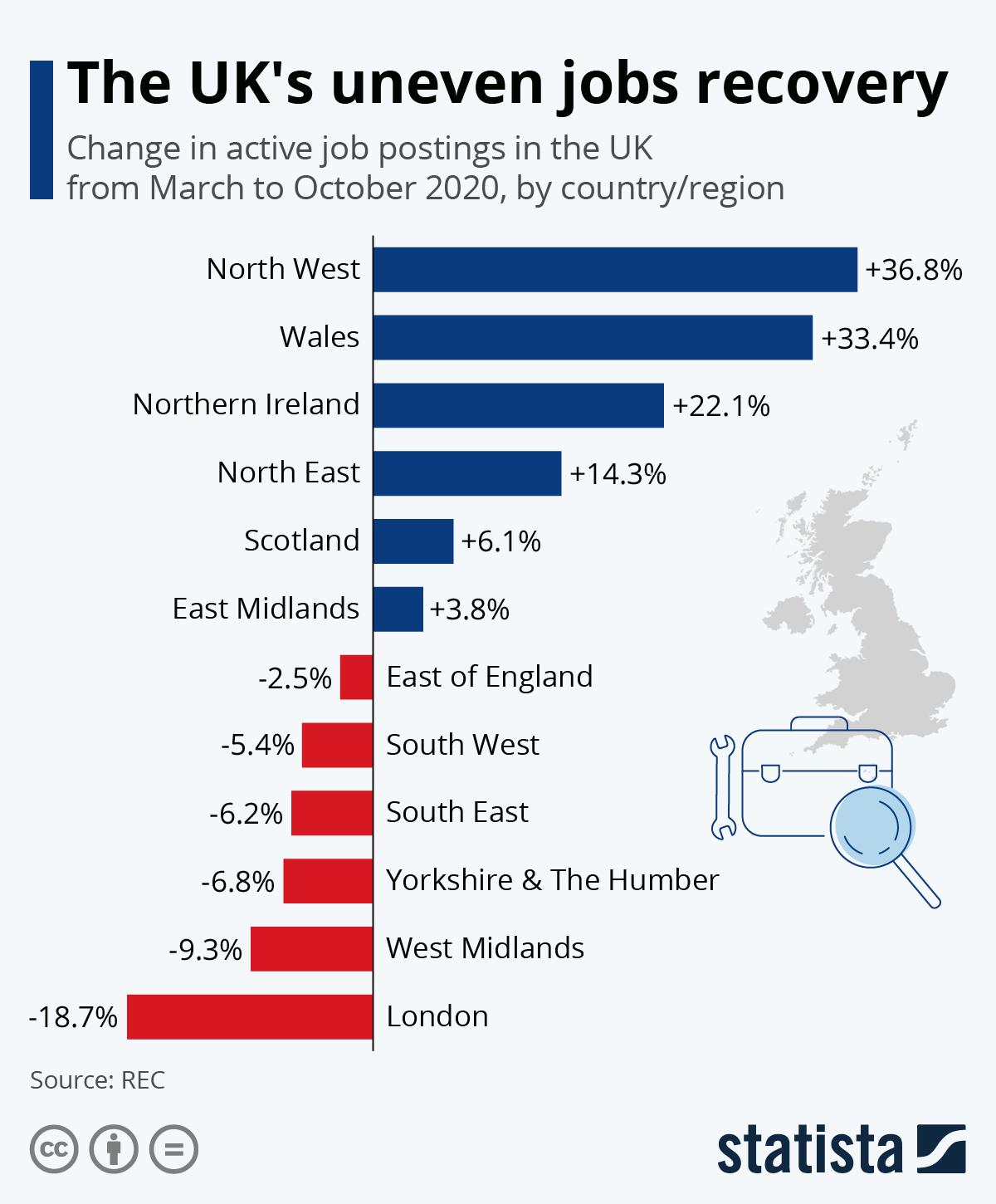 Infographic: The UK's uneven jobs recovery | Statista