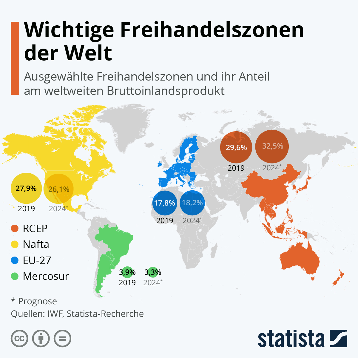 Infografik: Wichtige Freihandelsabkommen der Welt | Statista