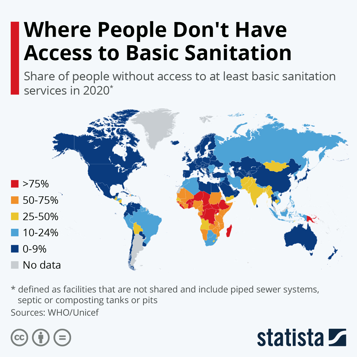Infographic: Where People Don't Have Access to Basic Sanitation | Statista