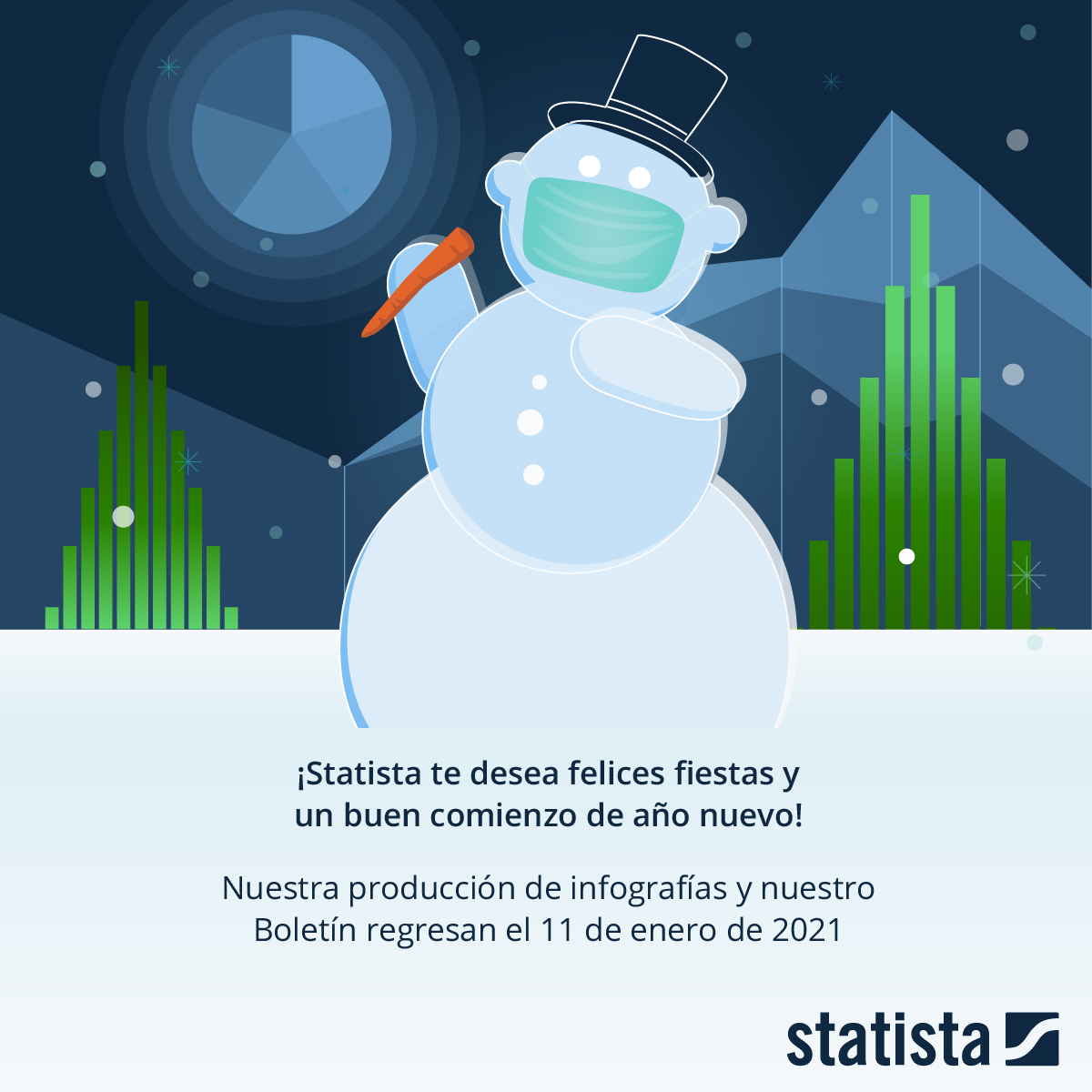 Infografía: ¡Felices fiestas! | Statista