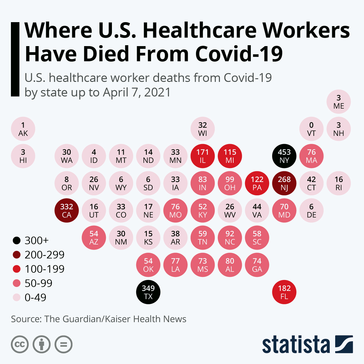 Infographic: Where U.S. Healthcare Workers Have Died From Covid-19 | Statista