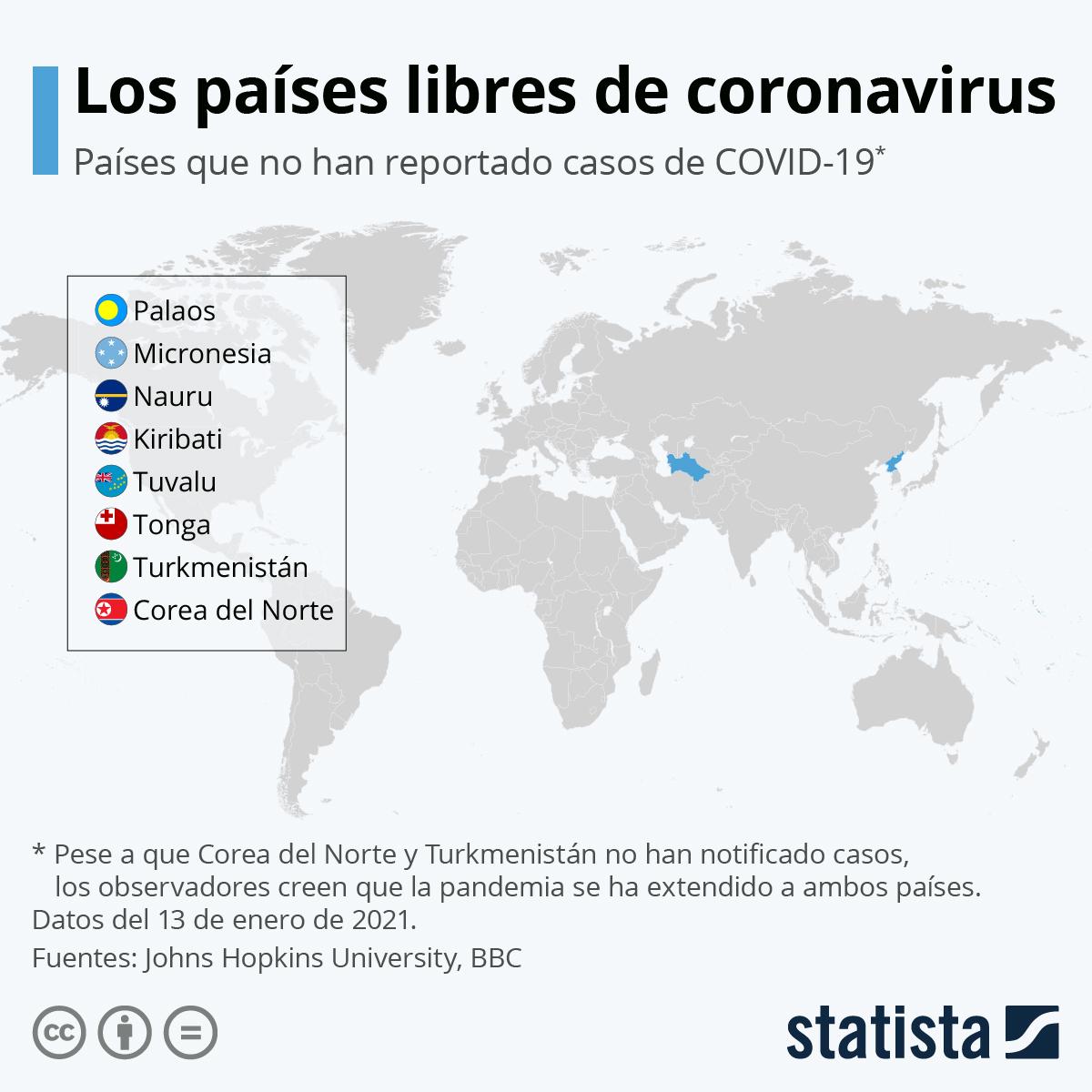 Infografía: ¿Qué países resisten inmunes al coronavirus? | Statista