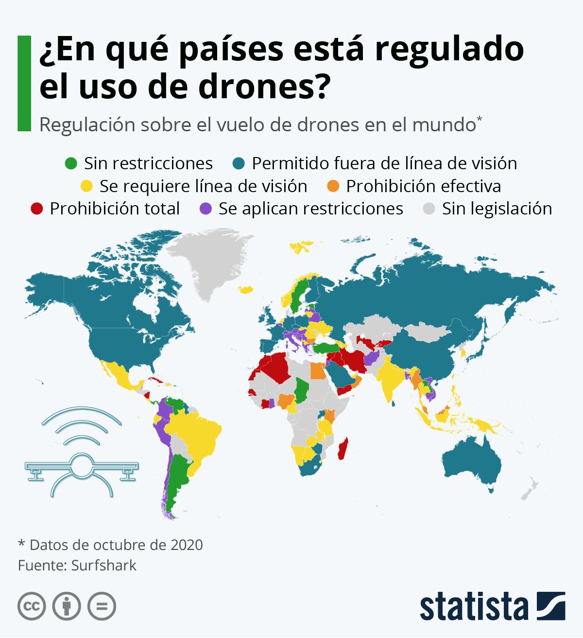 Infografía: ¿Cómo está regulado el uso de drones alrededor del mundo? | Statista