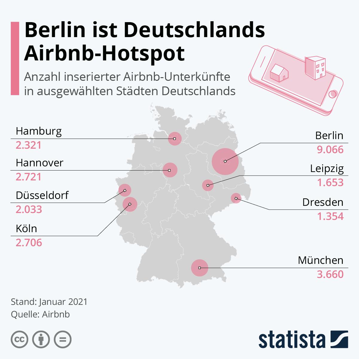 Infografik: Berlin ist Deutschlands Airbnb-Hotspot   Statista