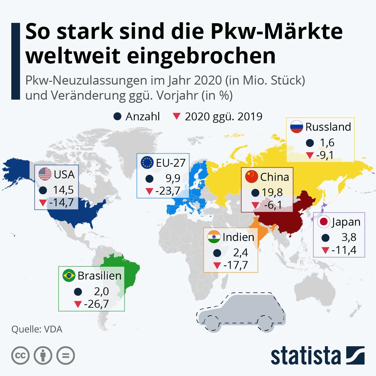 Infografik: So stark sind die Pkw-Märkte weltweit eingebrochen | Statista
