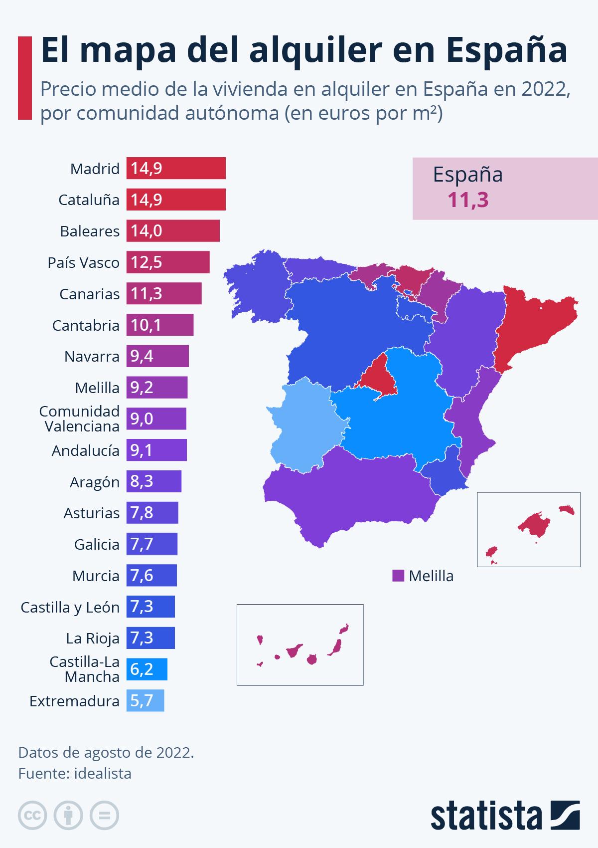 Infografía: Vivienda en alquiler: ¿cuál es el precio por m² en España? | Statista