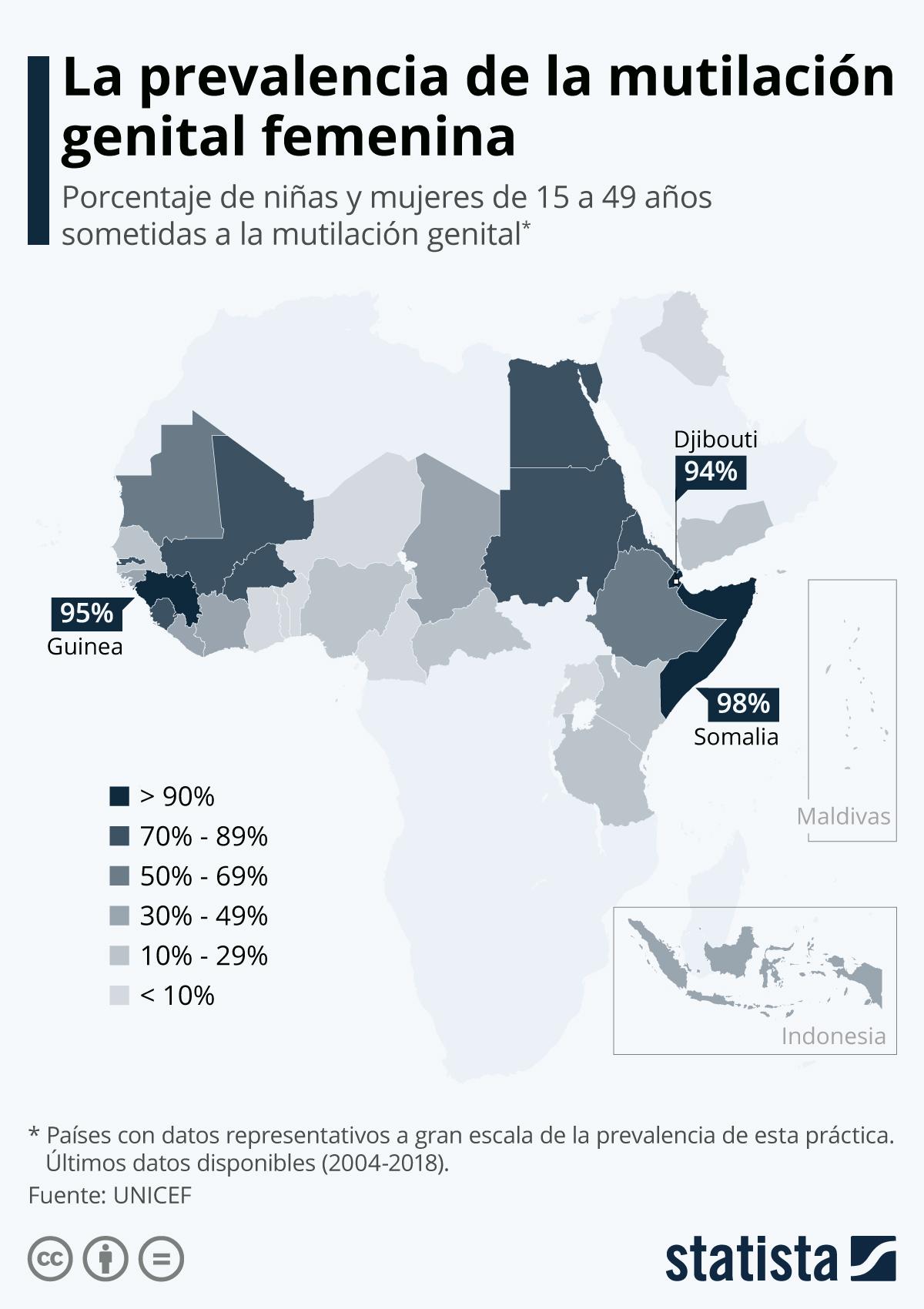 Infografía: ¿Dónde es más común la mutilación genital femenina? | Statista