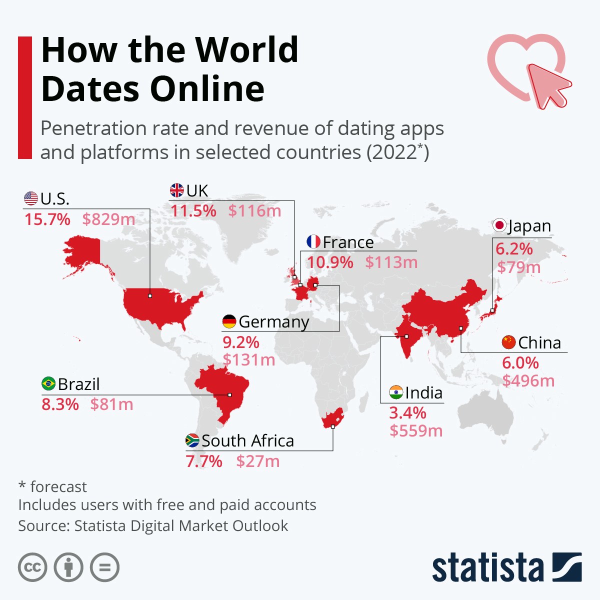 Infographic: Looking for Love Online | Statista