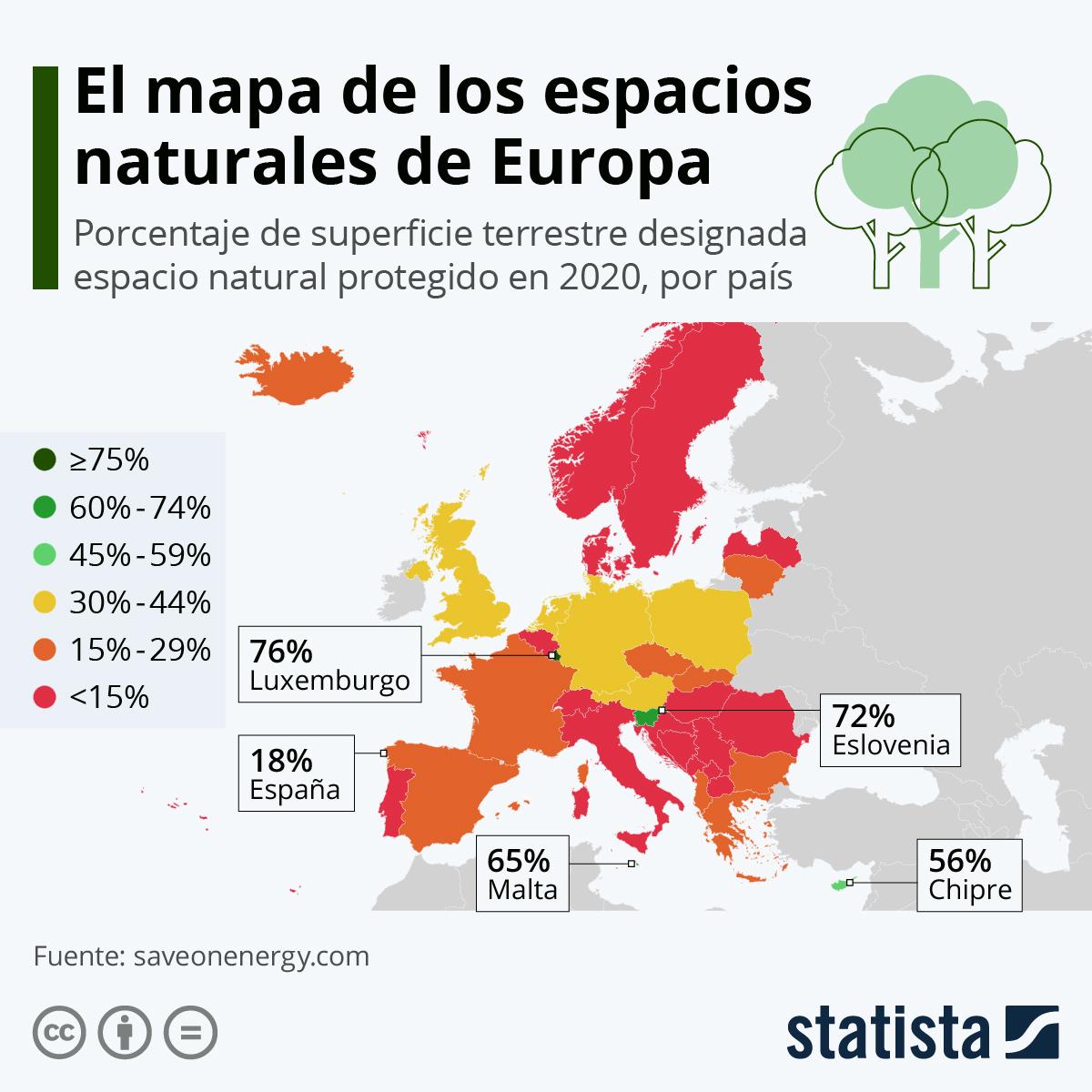 Infografía: ¿Qué países europeos protegen más sus espacios naturales? | Statista