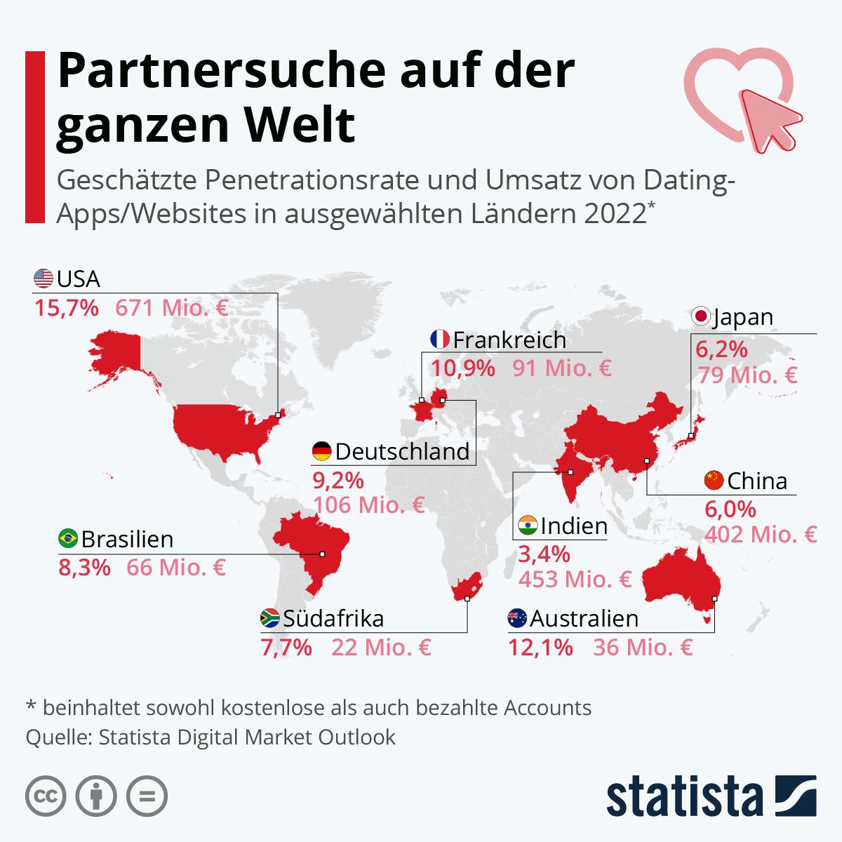 Infografik: Partnersuche auf der ganzen Welt   Statista