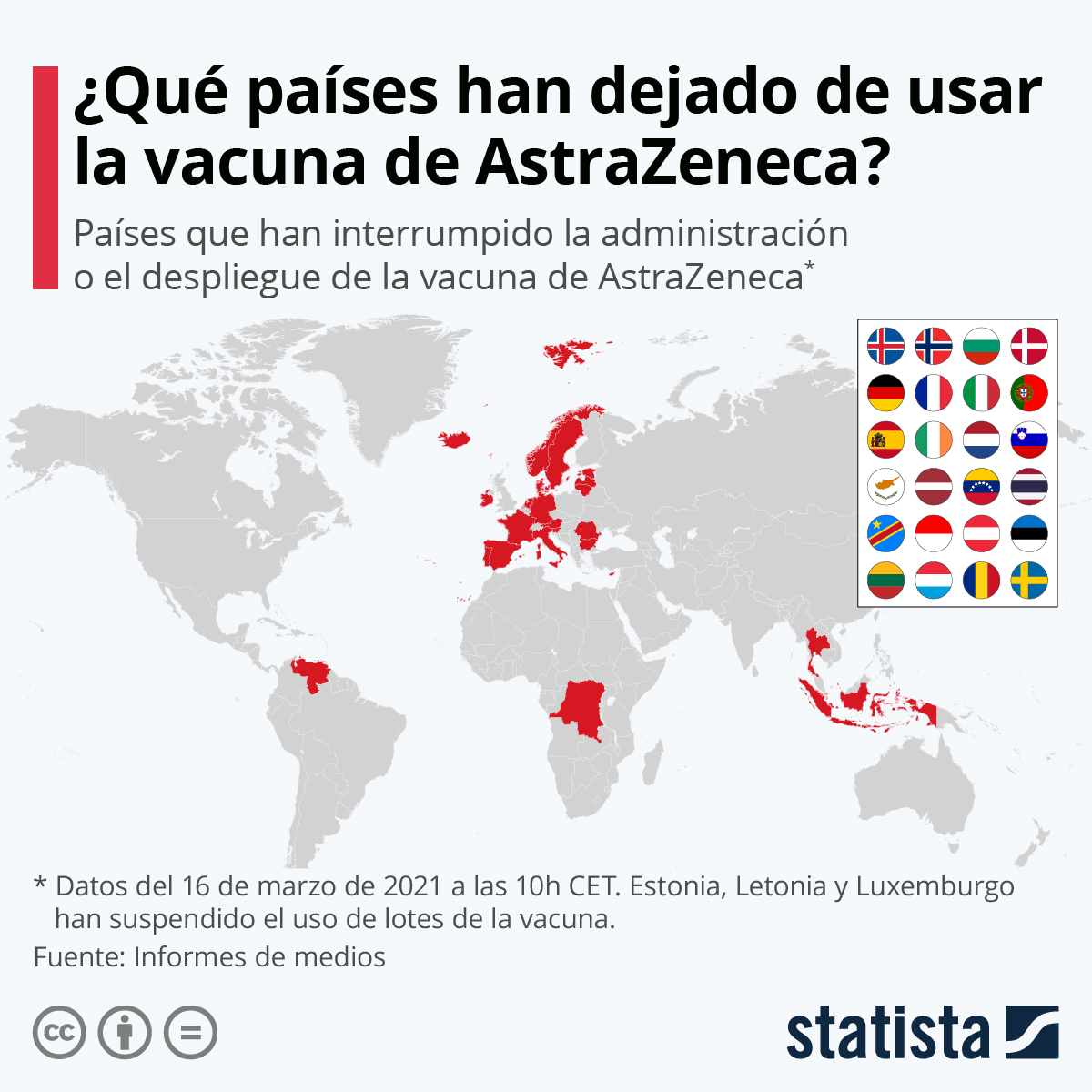 Infografía: España también deja de usar la vacuna de AstraZeneca | Statista