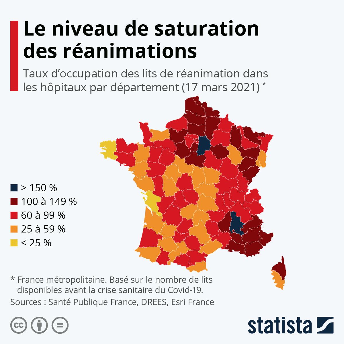 Infographie: Les services de réanimation à nouveau saturés | Statista