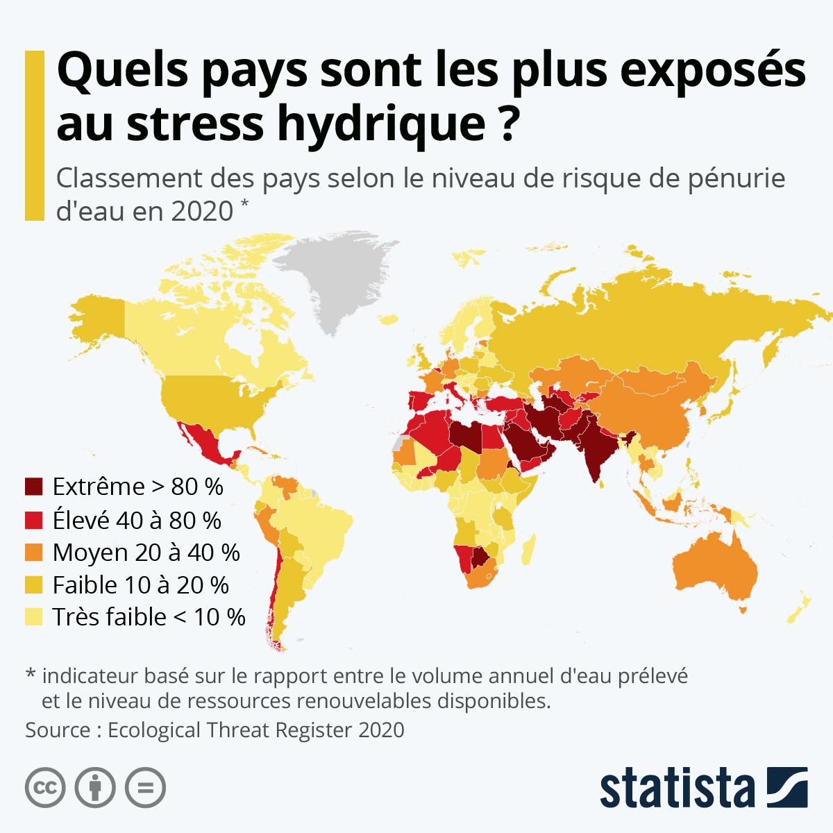 Infographie: Le monde face au risque de pénurie d'eau | Statista