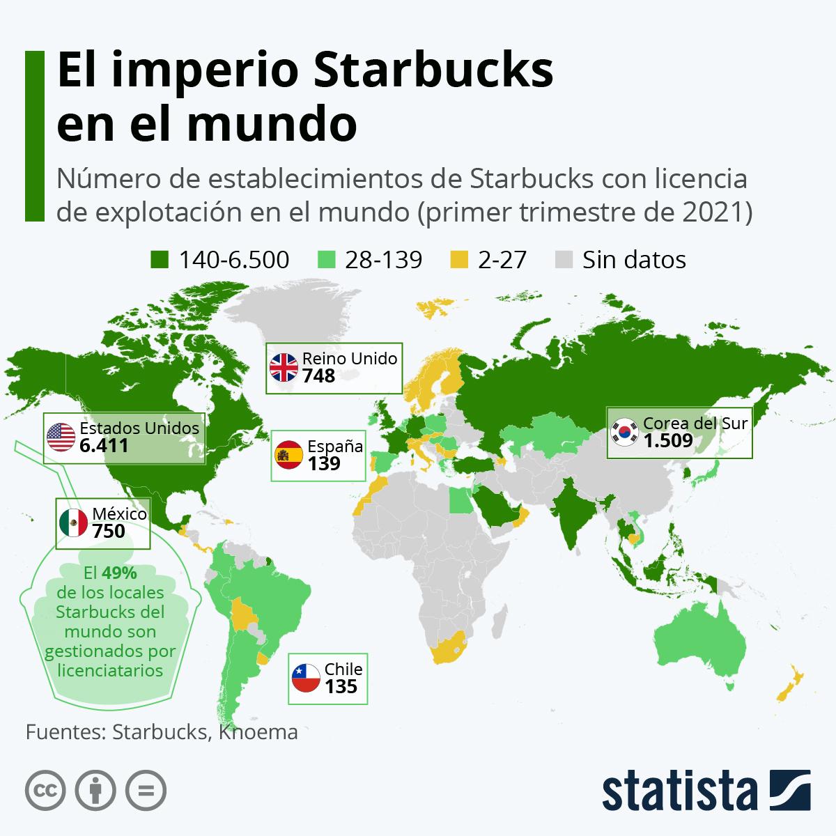 Infografía: El imperio Starbucks en el mundo | Statista
