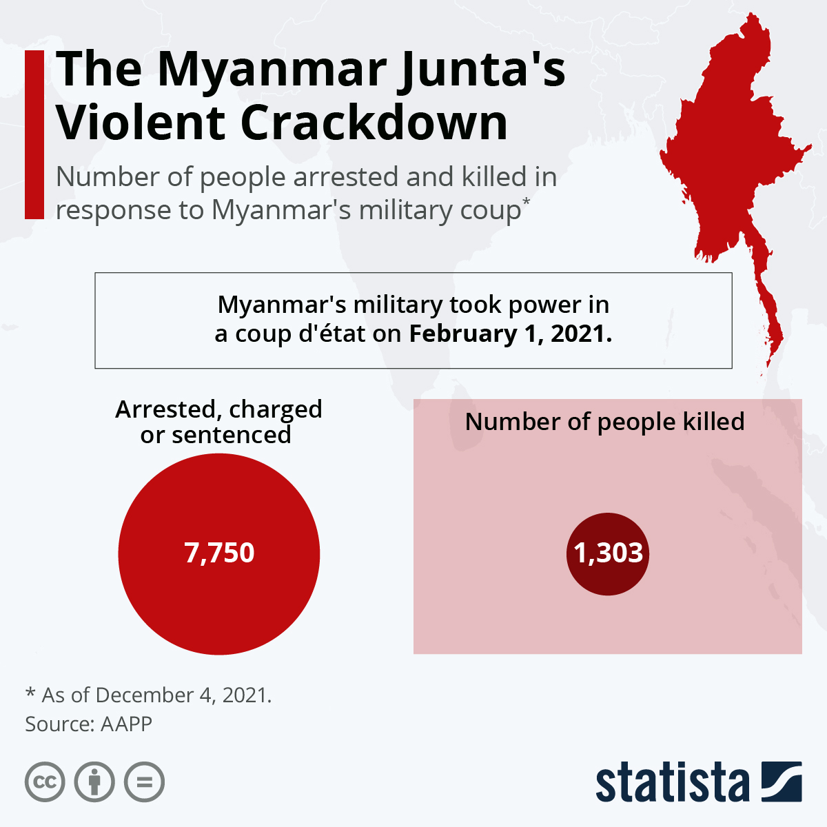 Infographic: The Myanmar Junta's Violent Crackdown | Statista