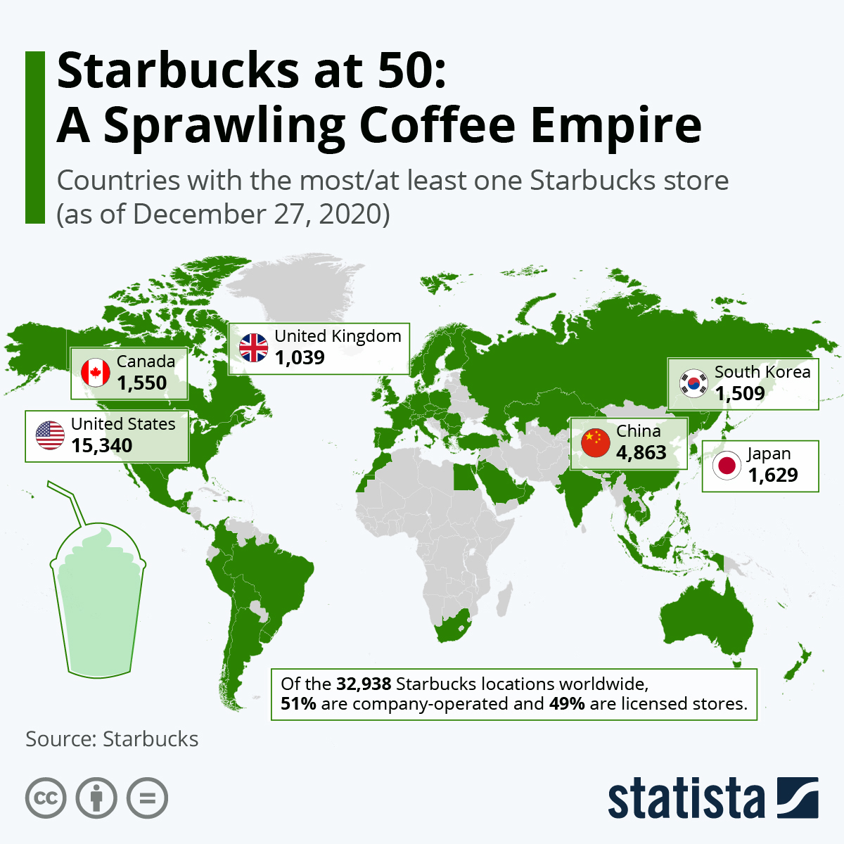 Infographic: Starbucks at 50: A Sprawling Coffee Empire | Statista
