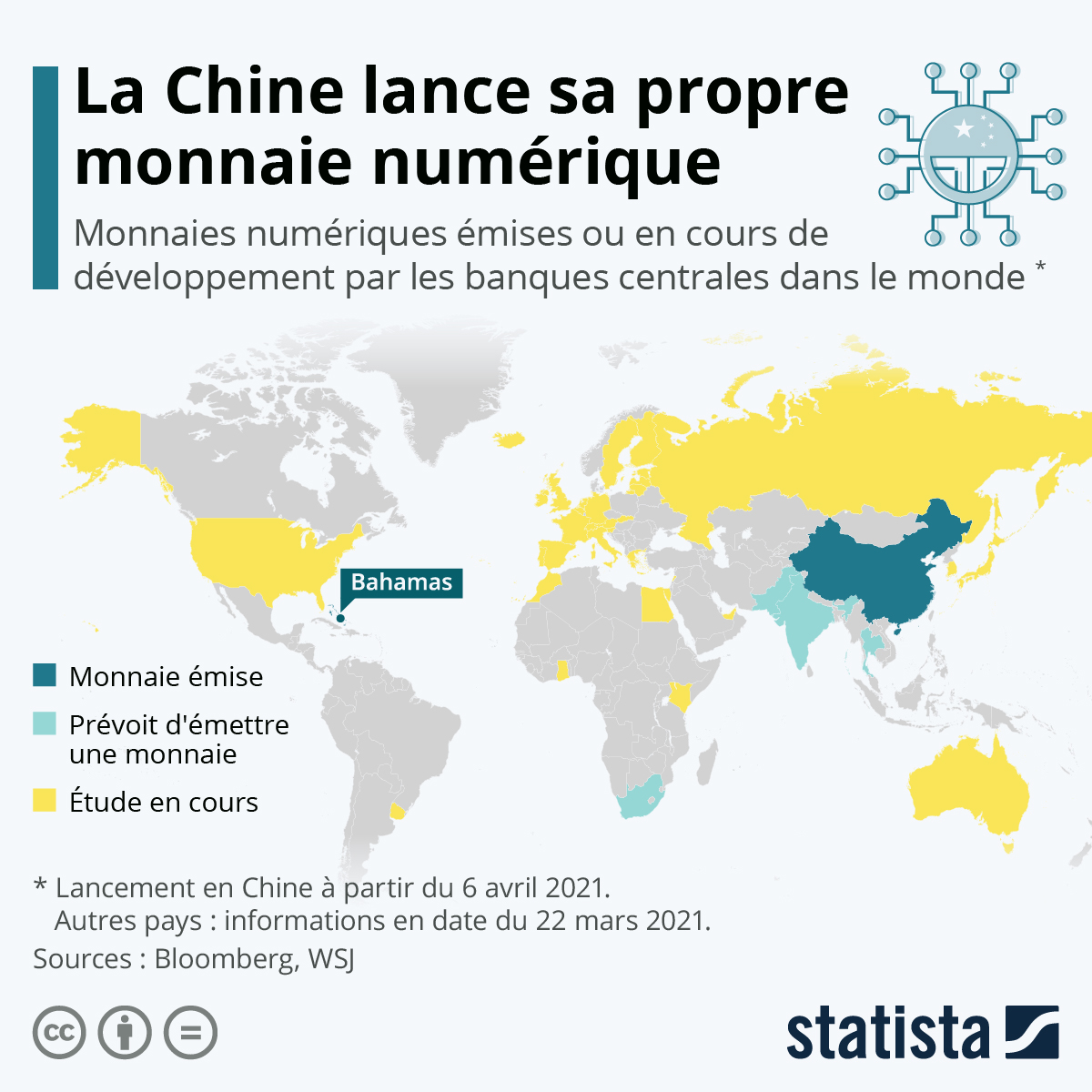 La Chine lance sa propre monnaie numérique