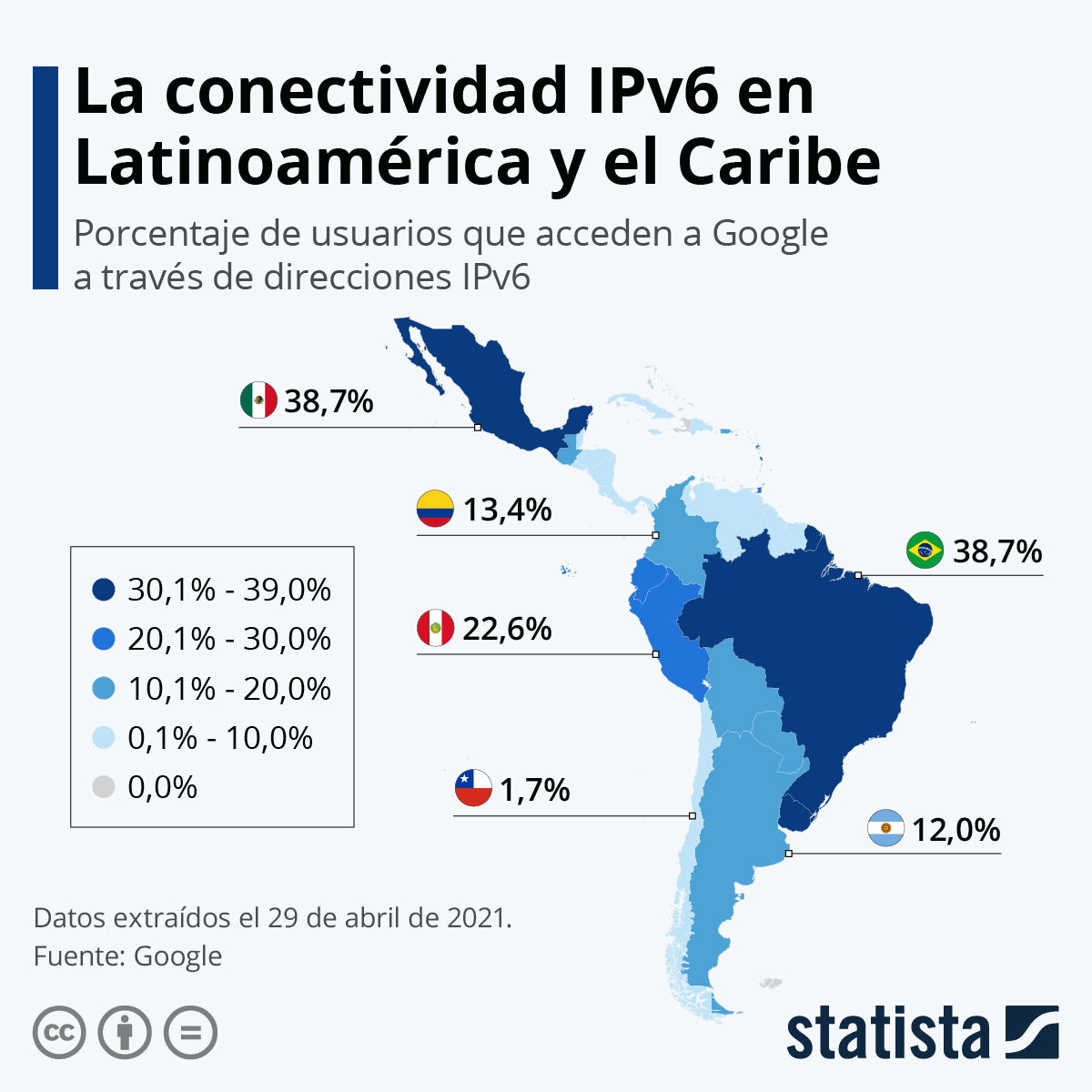 Infografía: El despliegue de la conectividad IPv6 en América Latina | Statista