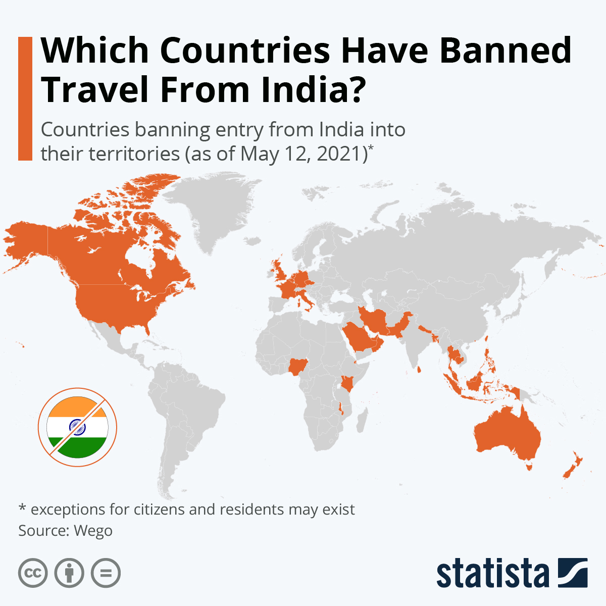 Infographic: Which Countries Have Banned Travel From India? | Statista