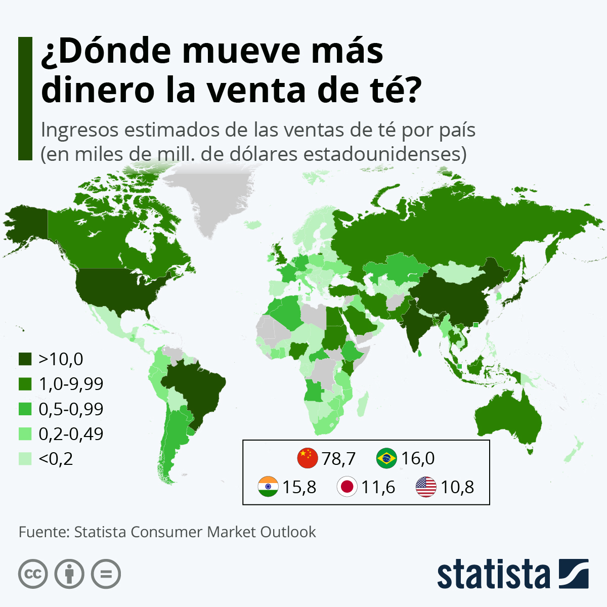 Infografía: ¿Dónde mueve más dinero la venta de té? | Statista
