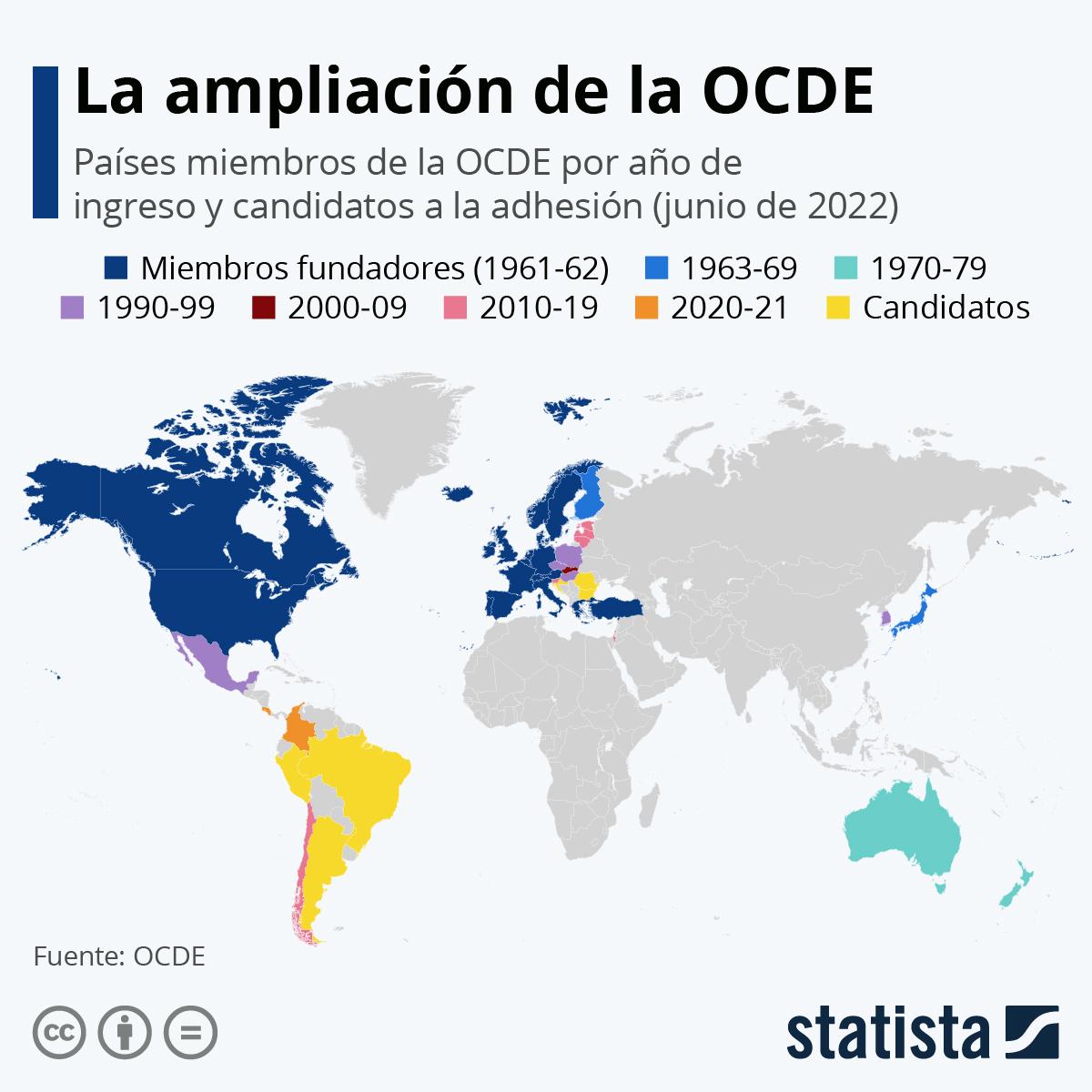 Infografía: Costa Rica se convierte en el 38° miembro de la OCDE | Statista