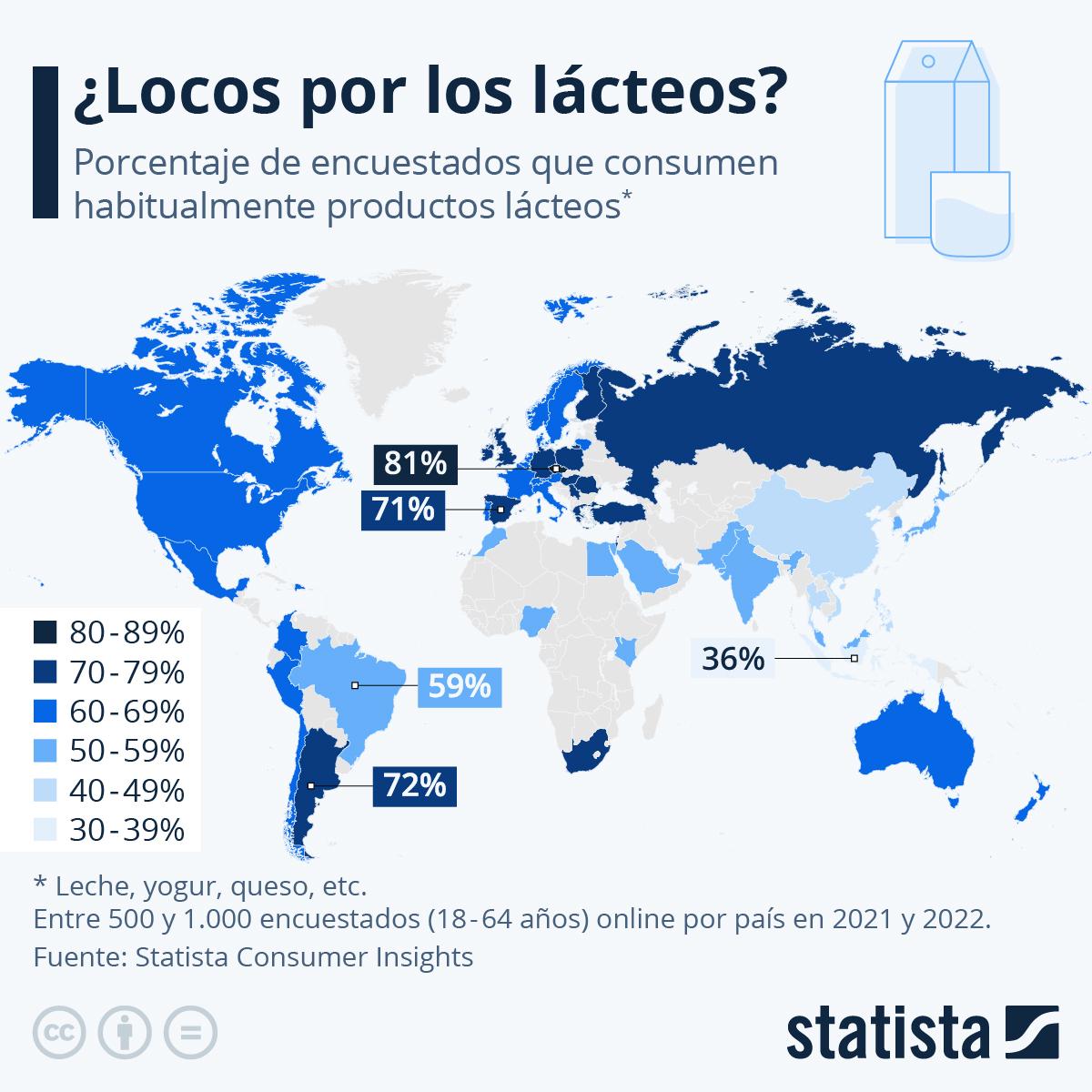 Infografía: ¿Dónde se consumen más productos lácteos? | Statista