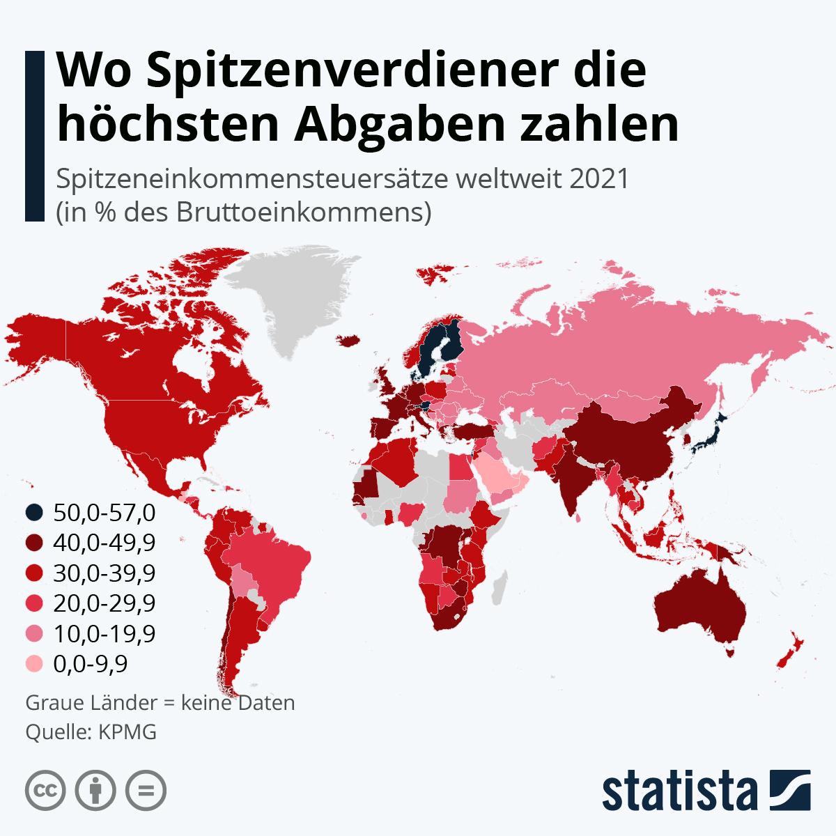 Wo Spitzenverdiener die höchsten Abgaben zahlen | Statista