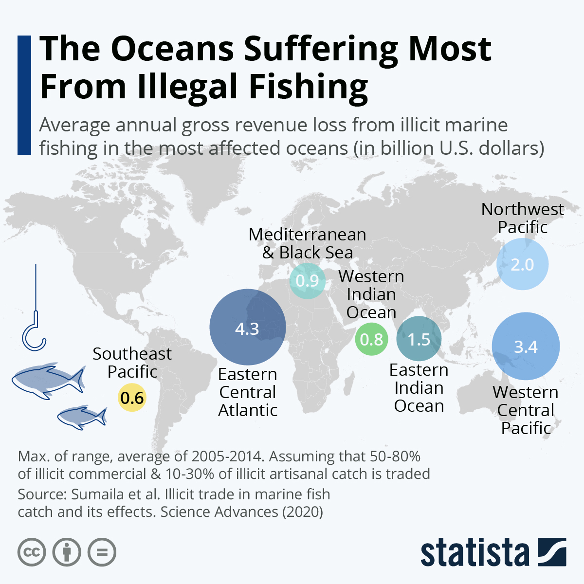 Infographic: The Oceans Suffering Most From Illegal Fishing | Statista