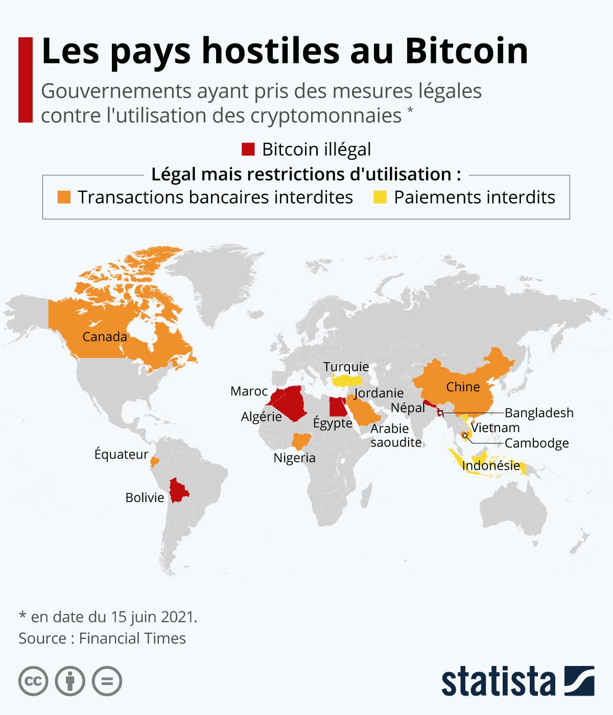 Infographie: Les pays hostiles au Bitcoin | Statista
