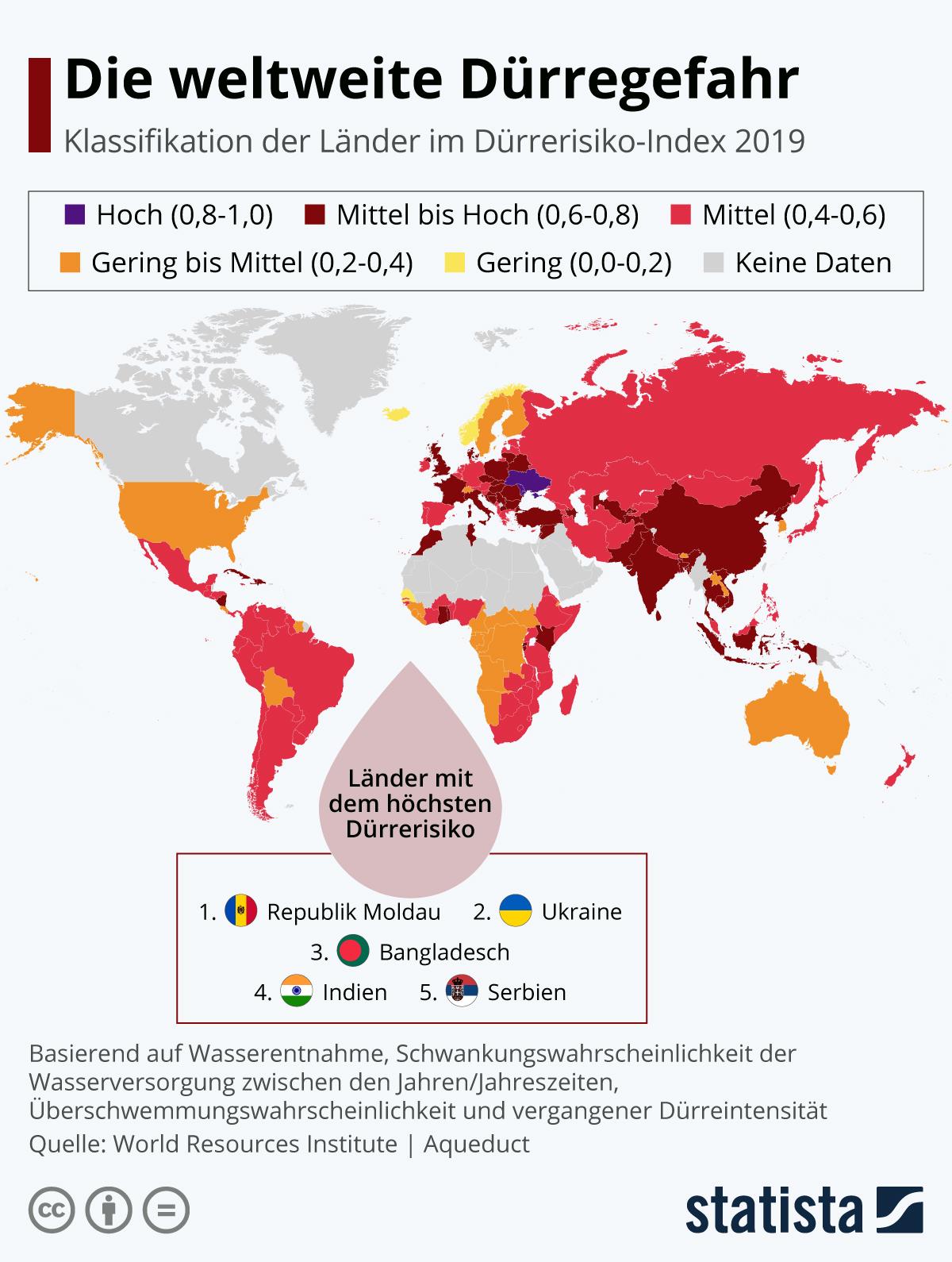 Infografik: Die weltweite Dürregefahr | Statista