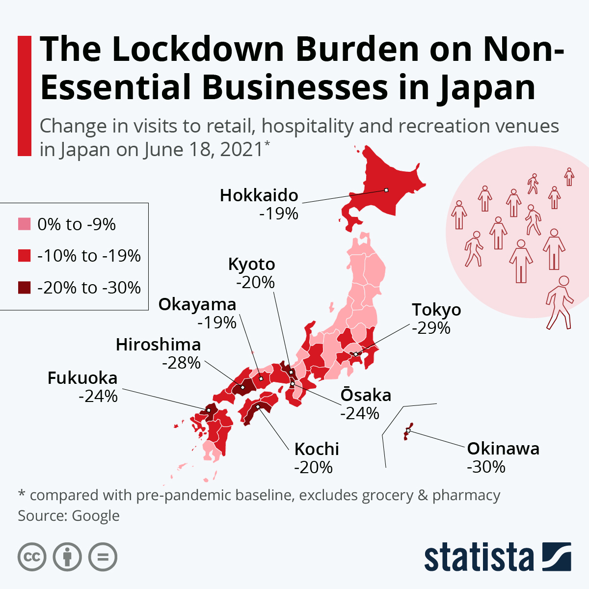 Infographic: The Lockdown Burden on Non-Essential Businesses in Japan | Statista