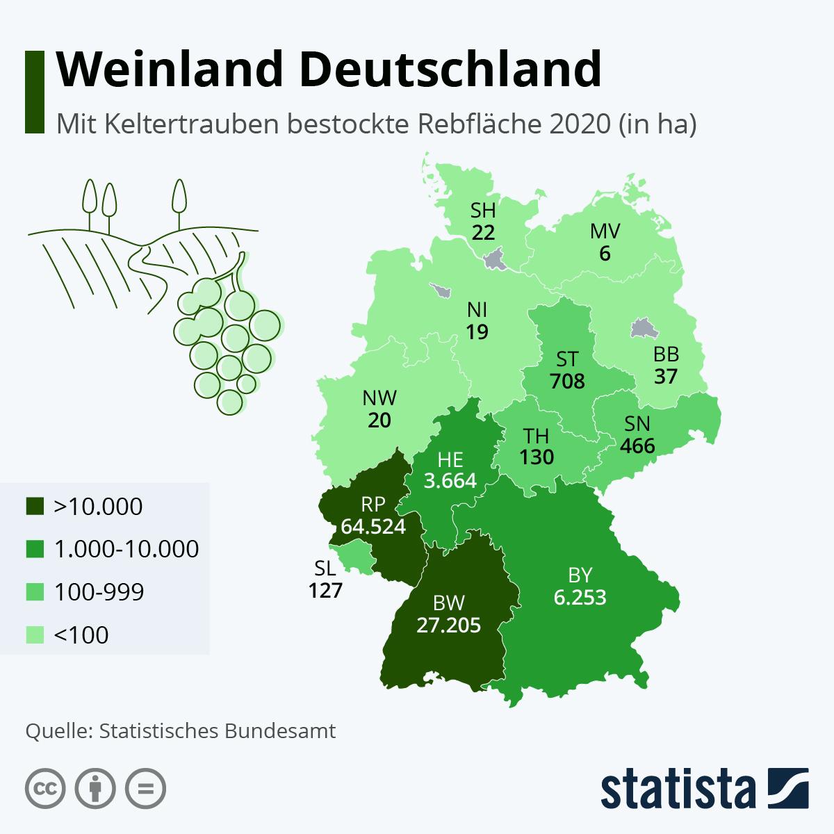 Infografik: Weinland Deutschland | Statista