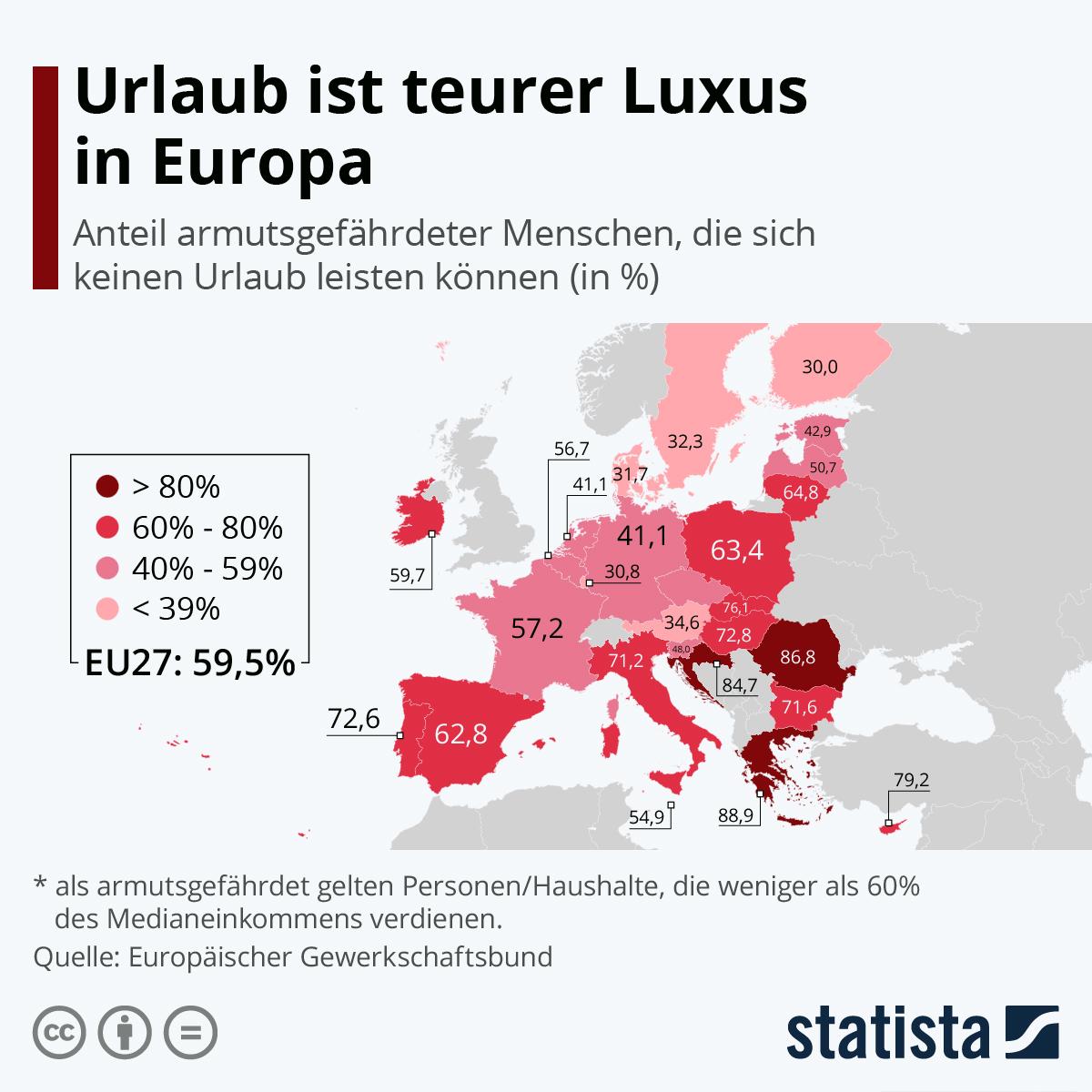 Infografik: Urlaub ist teurer Luxus in Europa   Statista