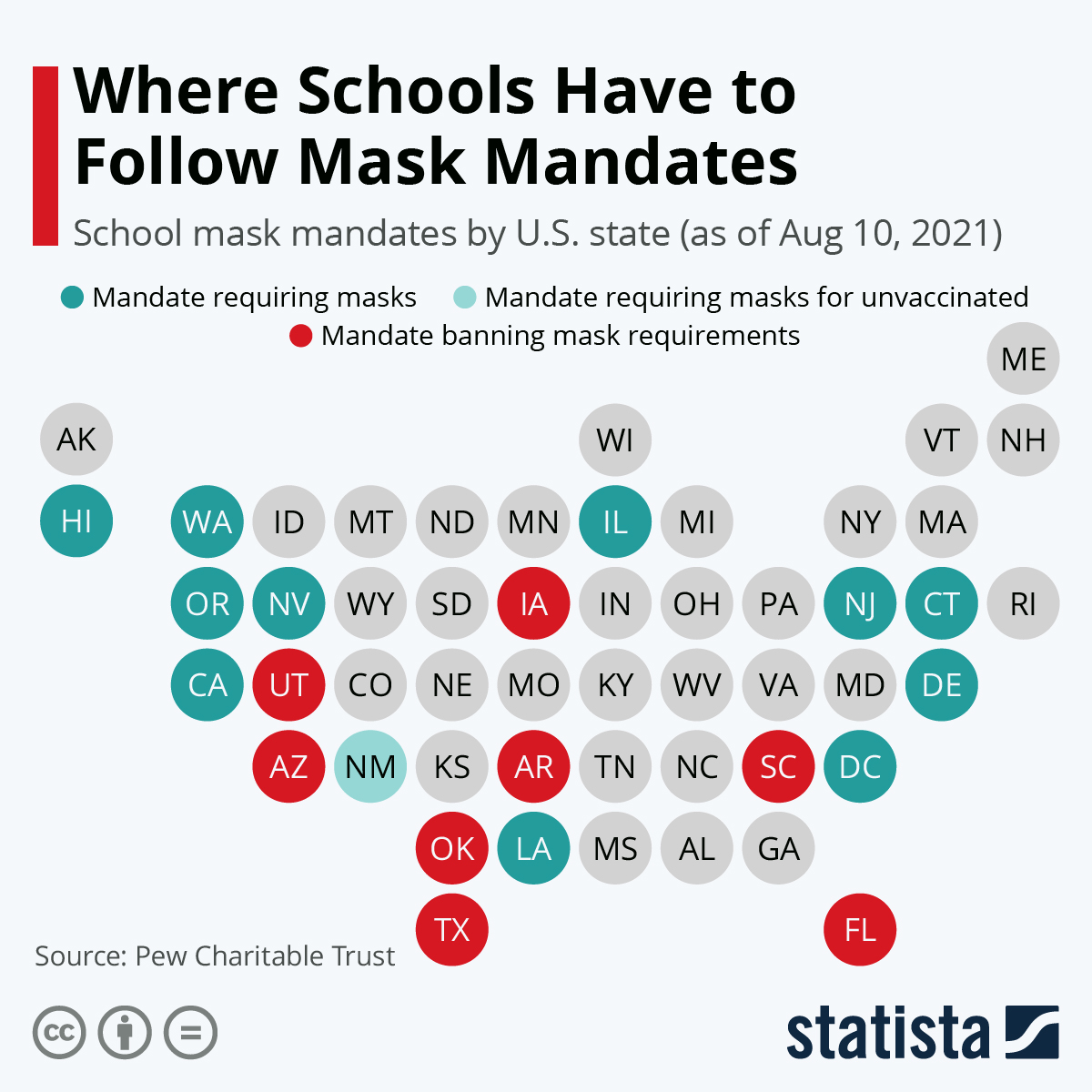 Infographic: Where Schools Have to Follow Mask Mandates | Statista