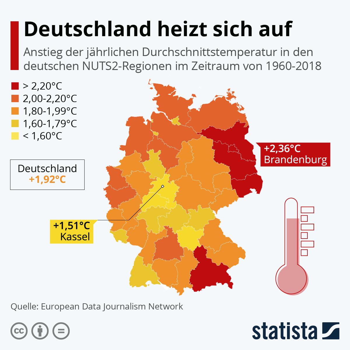 Infografik: Deutschland heizt sich auf | Statista