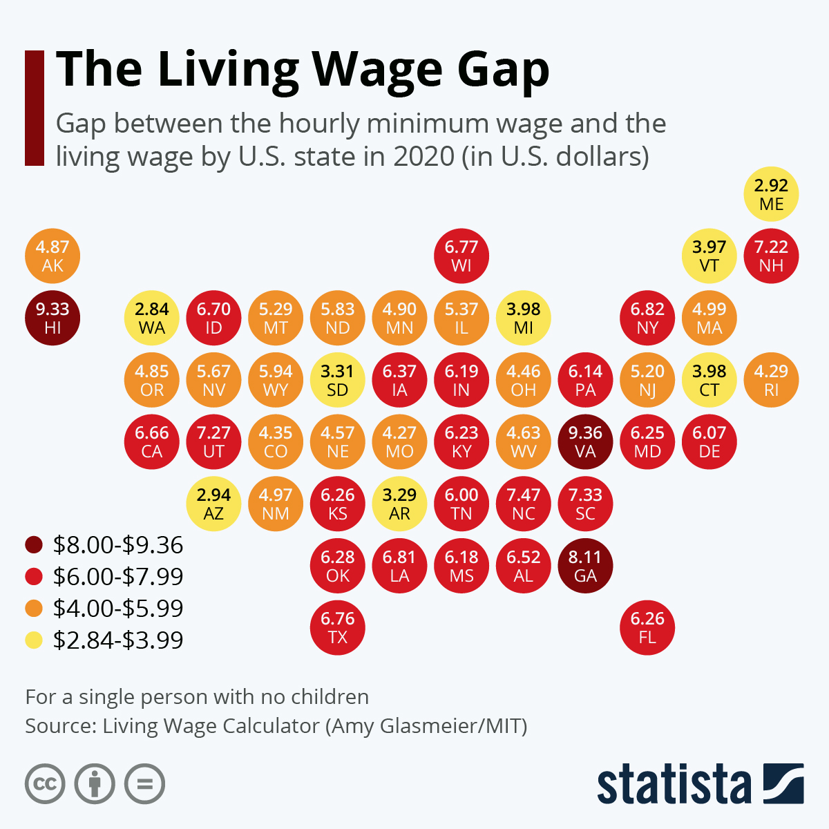 Infographic: The Living Wage Gap   Statista