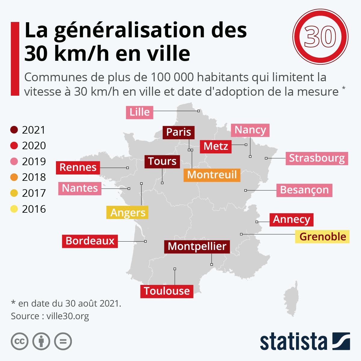 Infographie: Ces villes qui ont adopté la limitation à 30 km/h | Statista
