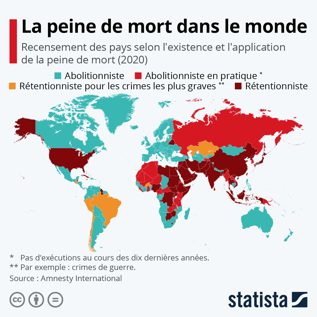 Infographie: Peine de mort : quels pays l'appliquent encore ? | Statista