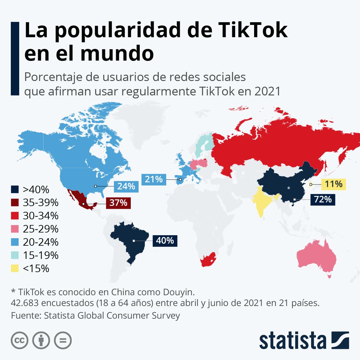 Infografía: La popularidad de TikTok en el mundo   Statista