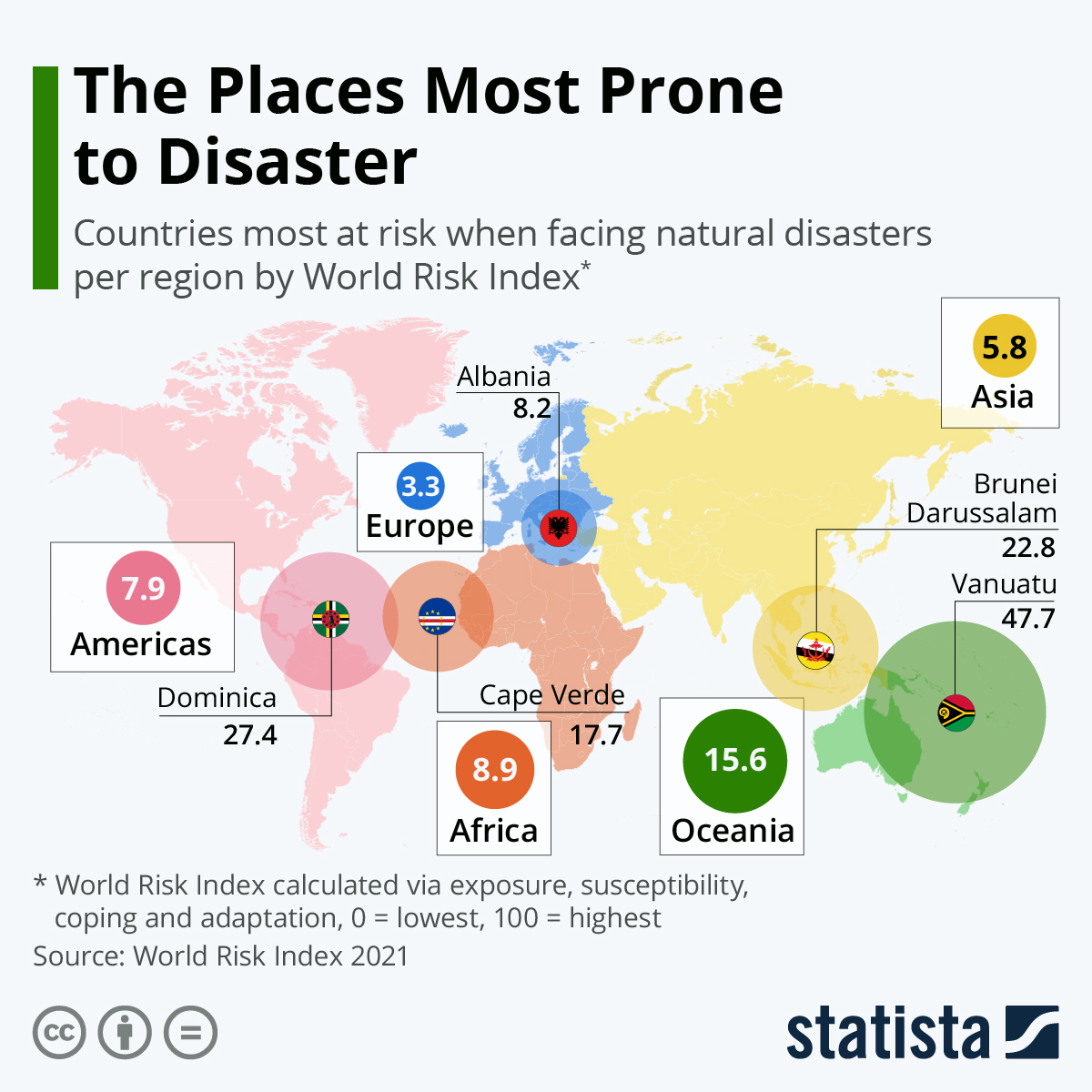 Infographic: The Places Most Prone to Disaster | Statista