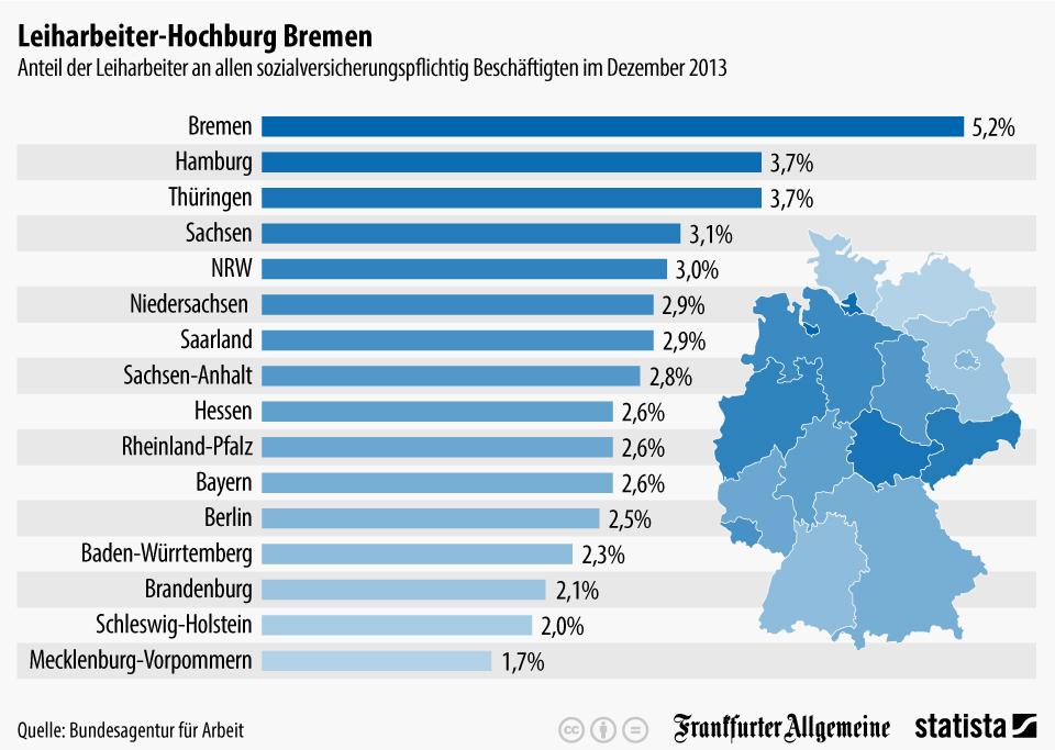 Infografik: Leiharbeiter-Hochburg Bremen | Statista
