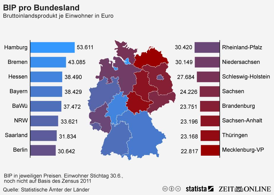 Infografik: Bruttoinlandsprodukt pro Bundesland   Statista